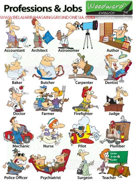 Contoh Nama Pekerjaan Dalam Bahasa Inggris Beserta Artinya Belajar