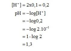 Tidak Rumit, Yuk Pelajari Cara Menentukan pH Suatu Larutan menggunakan rumus