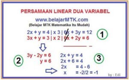 Persamaan Linear Dua Variabel