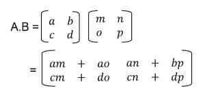 Cara Perkalian matriks 2x2