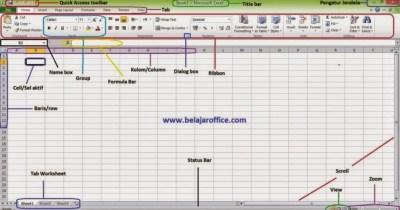 Bagian-Bagian Pada Halaman Kerja MS Excel 2010