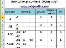 RUMUS EXCEL COMBIN (KOMBINASI)