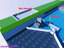 Waste Water Cleaner System (W-ASTER) : Inovasi Pengangkat Sampah di Sungai untuk Mewujudkan Green Construction