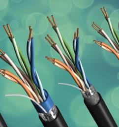belden cat 6 jack wiring [ 6667 x 2708 Pixel ]