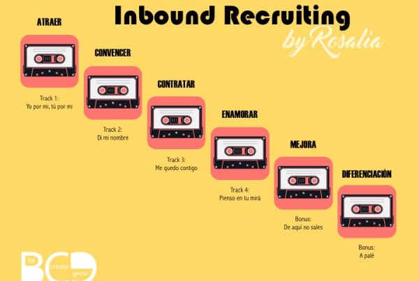 que es el inbound recruiting
