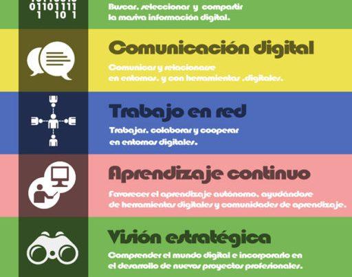 cuáles son la competencias digitales que definio Rocasalvatella