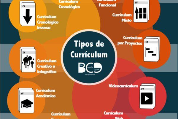 cuántos tipos de currículum existen y cuál es el más adecuado para mi