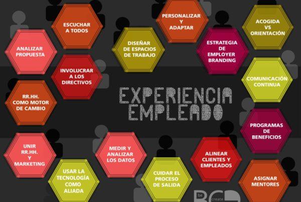 18 ideas para mejorar la experiencia del empleado o employee experience
