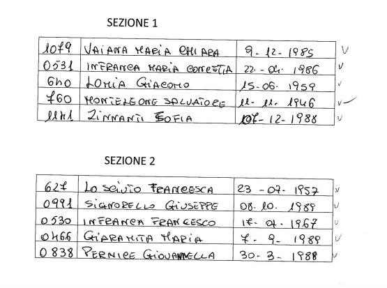 Elezioni Castelvetrano. Ecco gli scrutatori sorteggiati