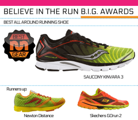 Believe in the Run 2012 B.I.G. (Best In Gear) Awards