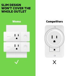 sideview1image wemo mini smart plug sideview1image  [ 1000 x 1000 Pixel ]