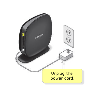 unplug the power from the source