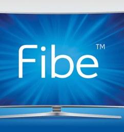 fibe tv is the best tv service [ 1894 x 490 Pixel ]