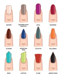 Monday Manicure with Eki: The Best Nail Shapes for Your ...