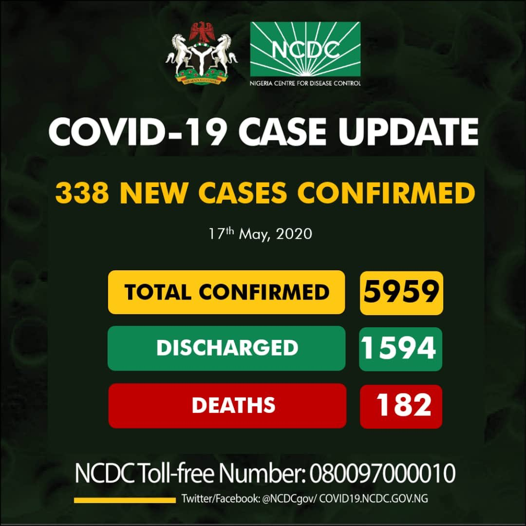 """What You Need to Know About Lagos State's Guidelines for the """"Second Phase of Easing the Lockdown""""   #COVID19 Updates"""