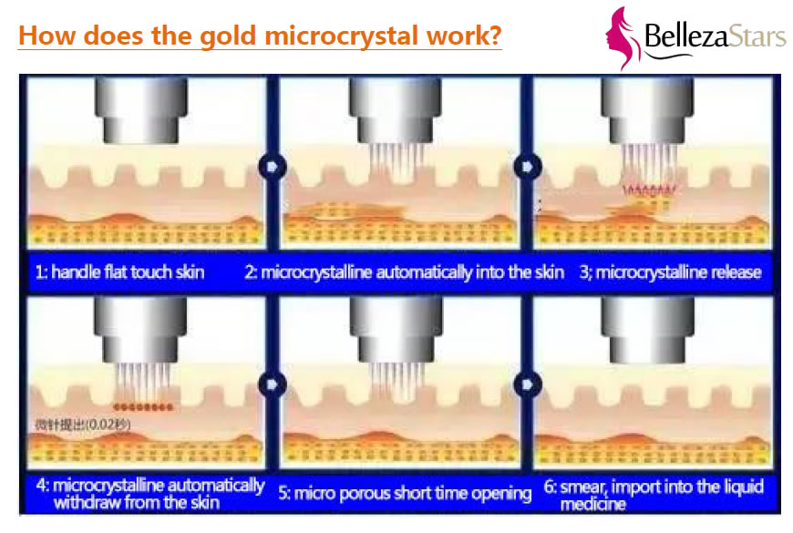 how does gold radio frequency microcrystal