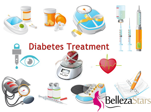 The Clinic Study of Diabetes Treatment Instrument
