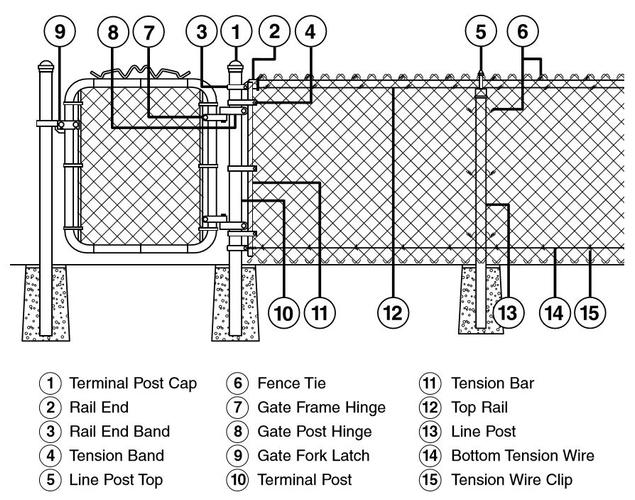 Bell Fence > Residential Chain Link Guide