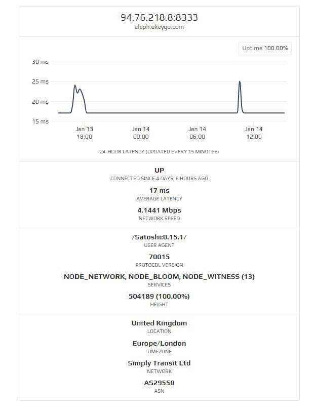 full-node-bitcoin