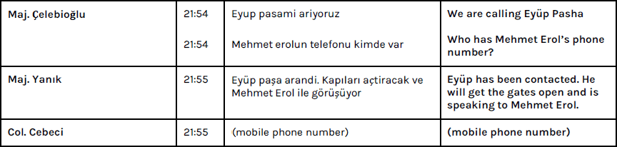 WhatsApp 10