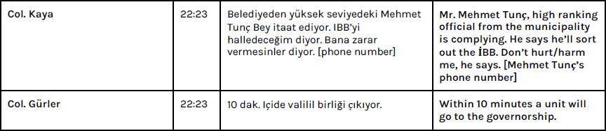 WhatsApp 22