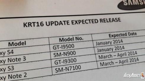 Calendario aggiornamento Android 4.4 KitKat
