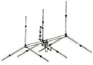 CB Radio Beam Antenna Gizmotchy You Pick The Size and The