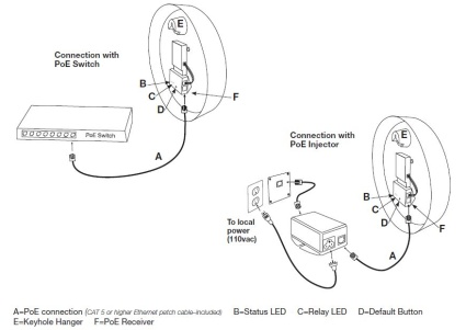 PoE/NTP BellRinger Clocks