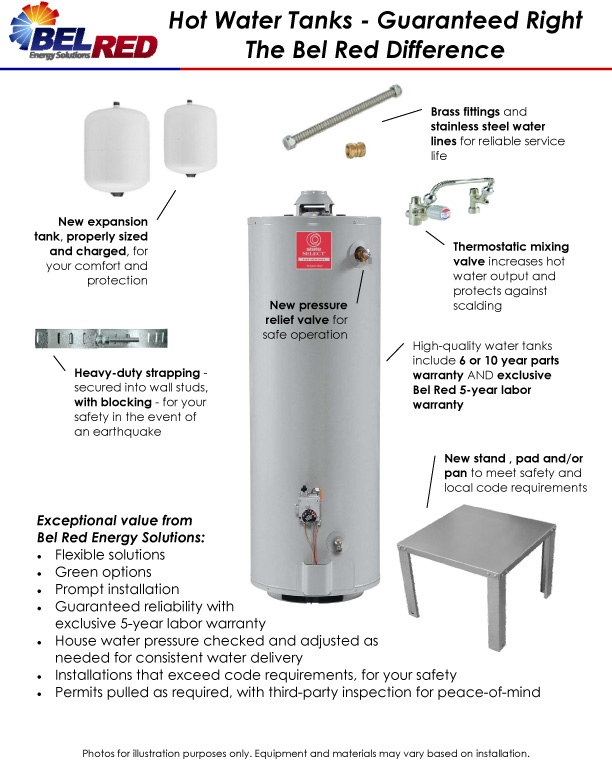 Are Expansion Tanks Required On Water Heaters Facias