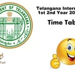 Telangana TS Intermediate 1st 2nd Year Time Table 2016 Released