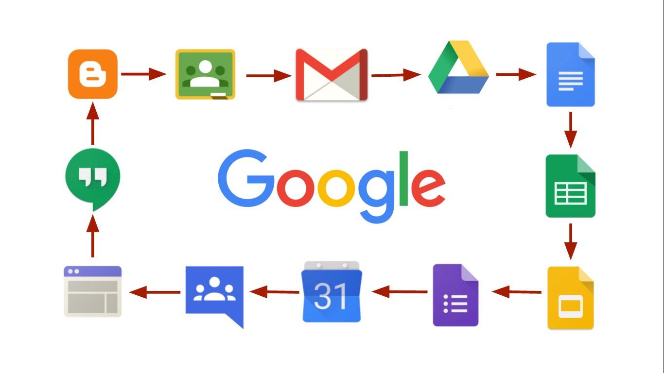 Google Office Productivity Tools
