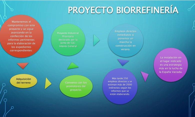 Photo of La Diputación continúa trabajando en la adquisición de terrenos para la Biorrefinería de Barcial del Barco