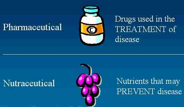 Pharmaceuticals plus Nutrients