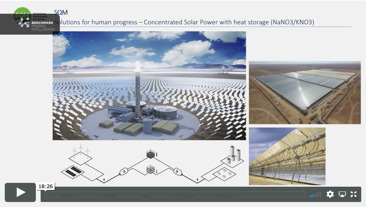 Expanding lithium capacities to meet the EV revolution
