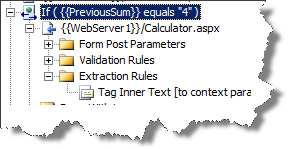 ConditionSample