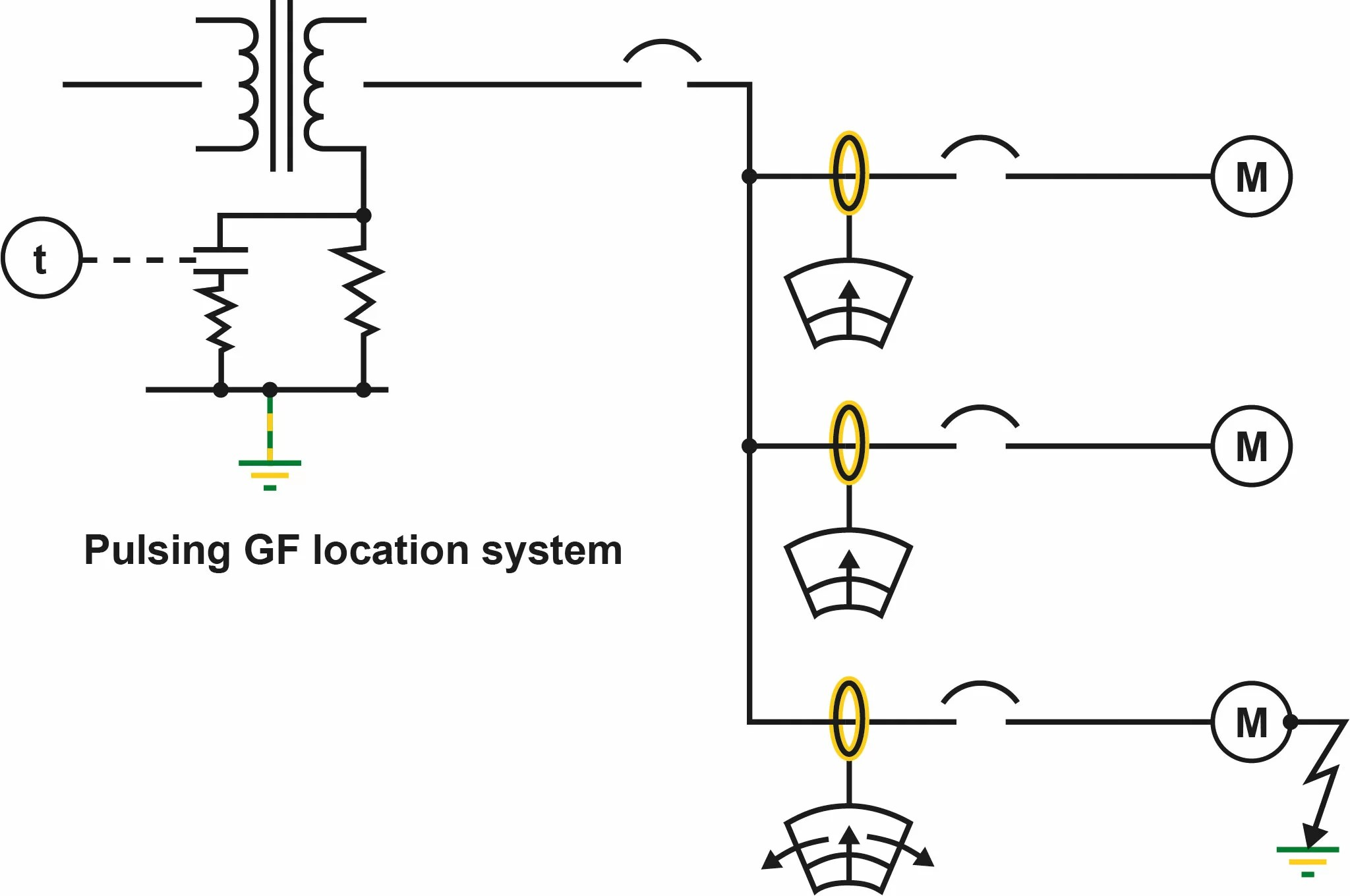 Variable-speed drives and pulsing ground-fault location