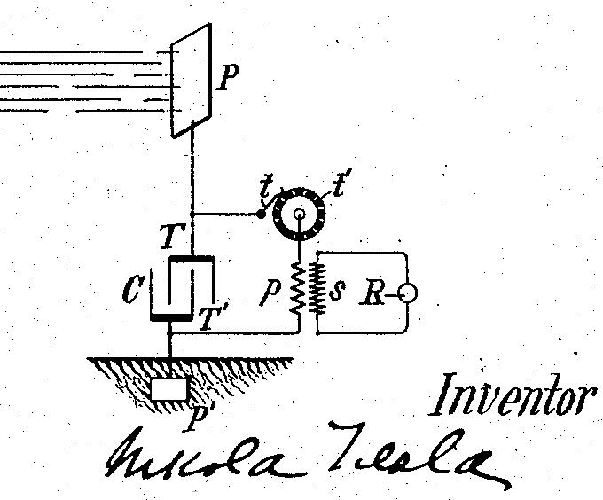 Tesla's Radiant Energy Patents