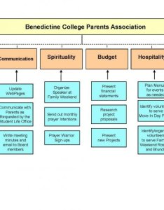 Parents  association organizational chart also benedictine college rh