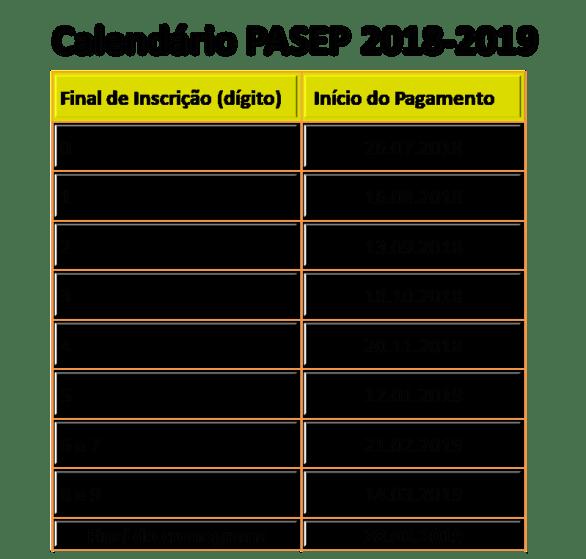 calendario do pasep 2019