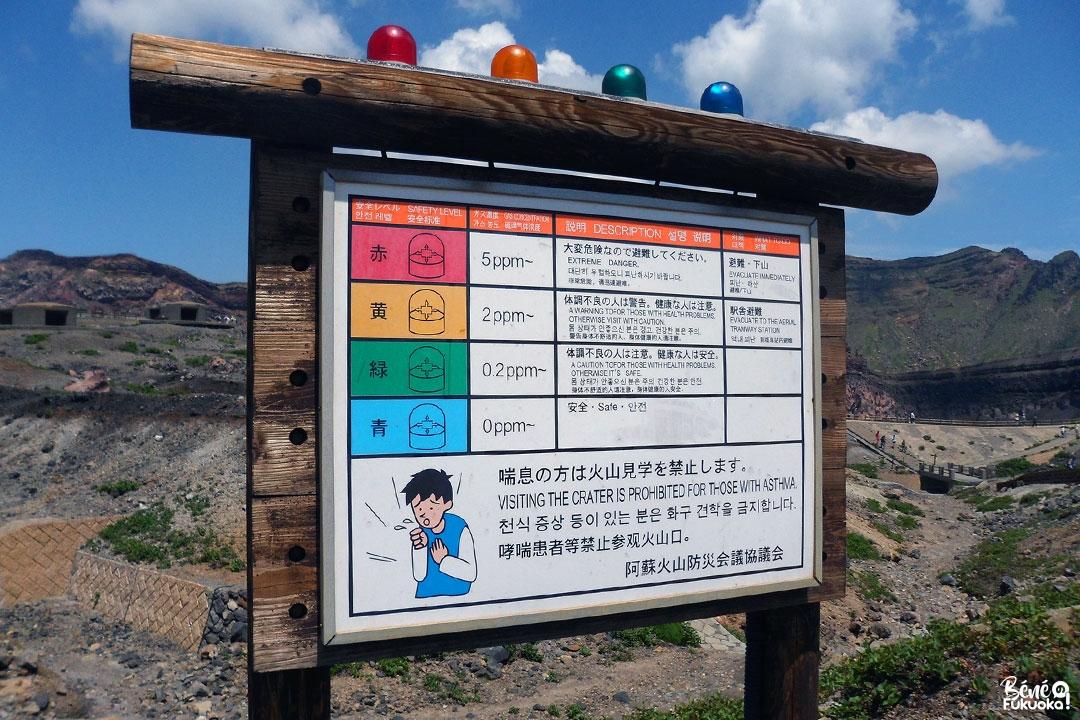Système d'alerte de gaz volcaniques, mont Aso, Kumamoto