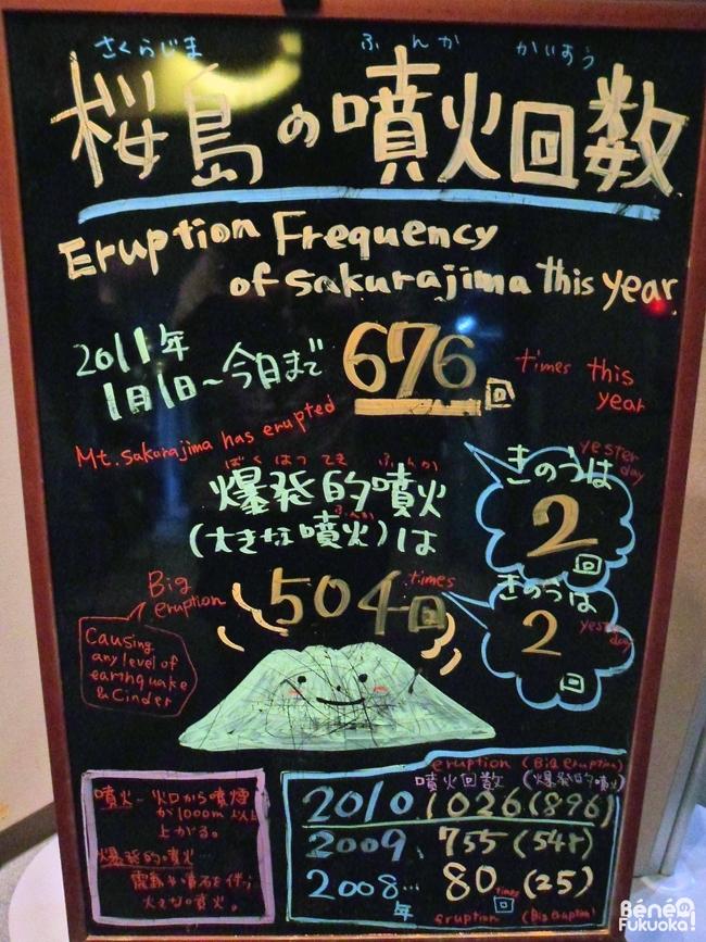 Sakurajima Visitor Center