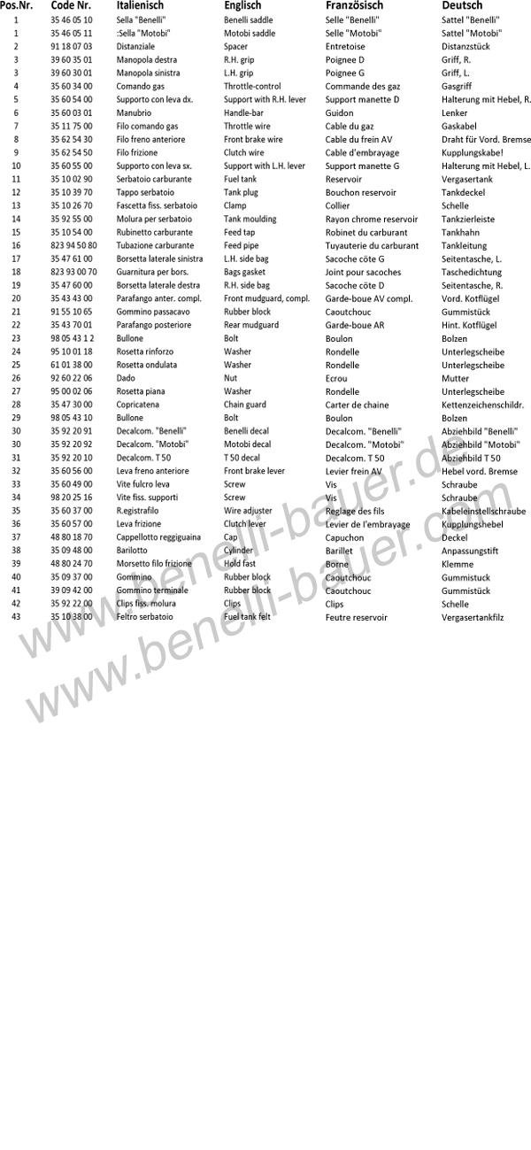 Benelli-Bauer.com