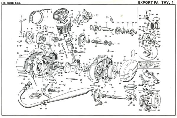 1. Gruppo Motore
