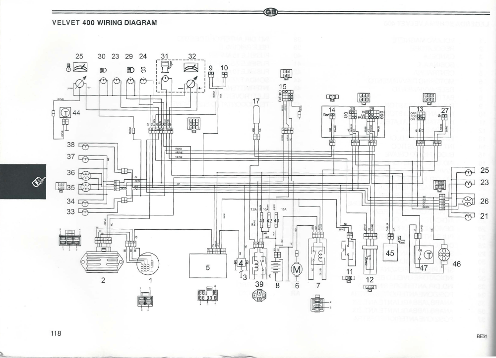 medium resolution of benelli 250 wiring diagram wiring diagram fascinating benelli 250 wiring diagram