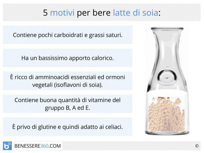 Latte di soia propriet calorie benefici ed effetti
