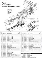 GPI M-3120 Pump Parts : ARK Petroleum Equipment, Inc.