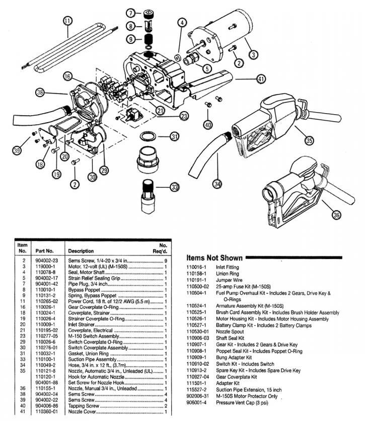 GPI M-150S/ M-180S/ M-240S DC Gear Pump Parts : ARK