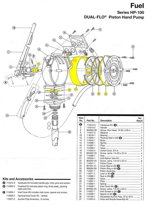 GPI HP 100 Parts : ARK Petroleum Equipment, Inc.