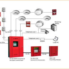 Alarm System Wiring Diagram 4 Ohm Dvc Subwoofer Diagrams Ul Listed Fire Supplier Company Price Bangladesh Addressable Pdf New Sensor Smoke Detector Simple