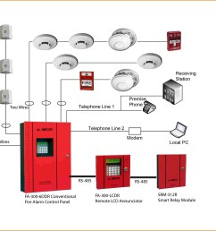 ul listed fire alarm system supplier company price bangladeshfire alarm addressable system wiring diagram pdf [ 3310 x 2560 Pixel ]